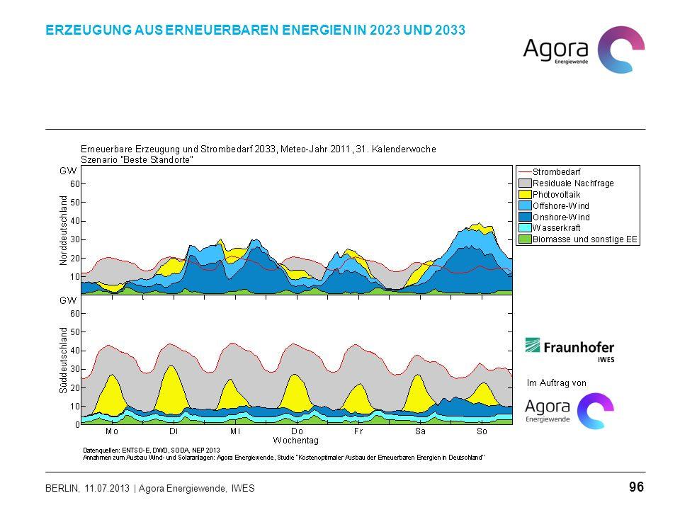 BERLIN, 11.07.2013 | Agora Energiewende, IWES ERZEUGUNG AUS ERNEUERBAREN ENERGIEN IN 2023 UND 2033 96