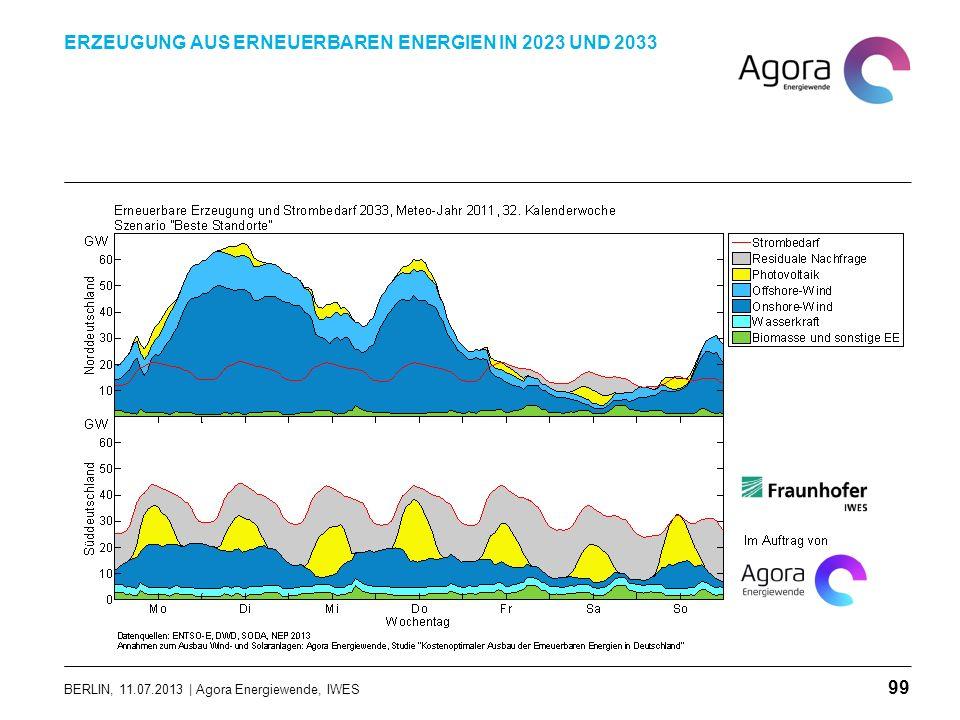 BERLIN, 11.07.2013 | Agora Energiewende, IWES ERZEUGUNG AUS ERNEUERBAREN ENERGIEN IN 2023 UND 2033 99