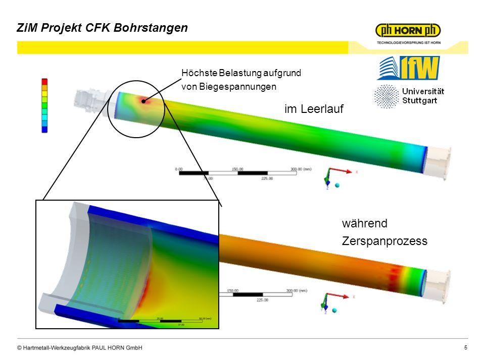 6 Design process Konzept und EntwurfDimensionierung Ermittlung der Belastung Simulation Fertigung Versuche ZiM Projekt CFK Bohrstangen