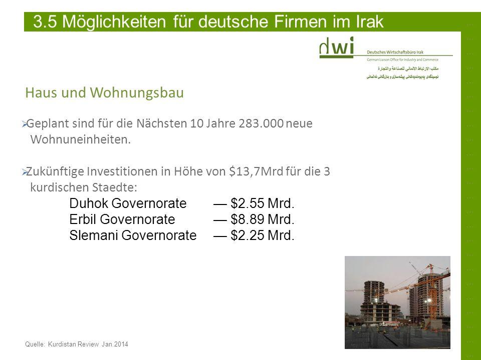 ……………………………………………………………………………………………………………………………… Quelle: Kurdistan Review Jan.2014 3.5 Möglichkeiten für deutsche Firmen im Irak Haus und Wohnungsbau