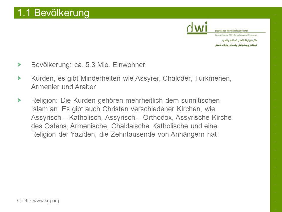 ……………………………………………………………………………………………………………………………… 1.1 Bevölkerung Bevölkerung: ca. 5.3 Mio. Einwohner Kurden, es gibt Minderheiten wie Assyrer, Chaldäe