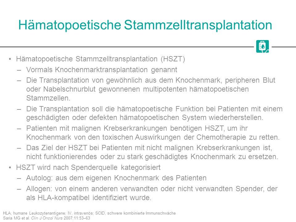 Hämatopoetische Stammzelltransplantation Hämatopoetische Stammzelltransplantation (HSZT) –Vormals Knochenmarktransplantation genannt –Die Transplantation von gewöhnlich aus dem Knochenmark, peripheren Blut oder Nabelschnurblut gewonnenen multipotenten hämatopoetischen Stammzellen.