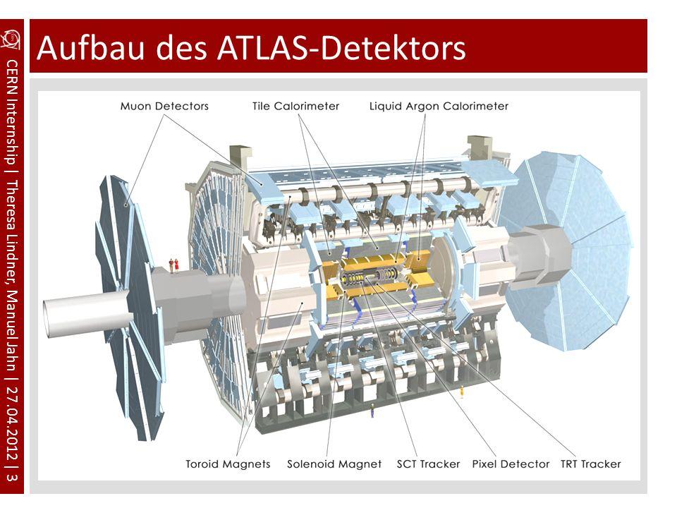 CERN Internship   Theresa Lindner, Manuel Jahn   27.04.2012   4 Der ATLAS Pixel Detektor »Ziel: Impulsbestimmung der entstandenen Teilchen »Aufbau: Pixelmodule, Servicepanels »Pixelmodul ähnelt einem CCD-(Kamera)-Sensor