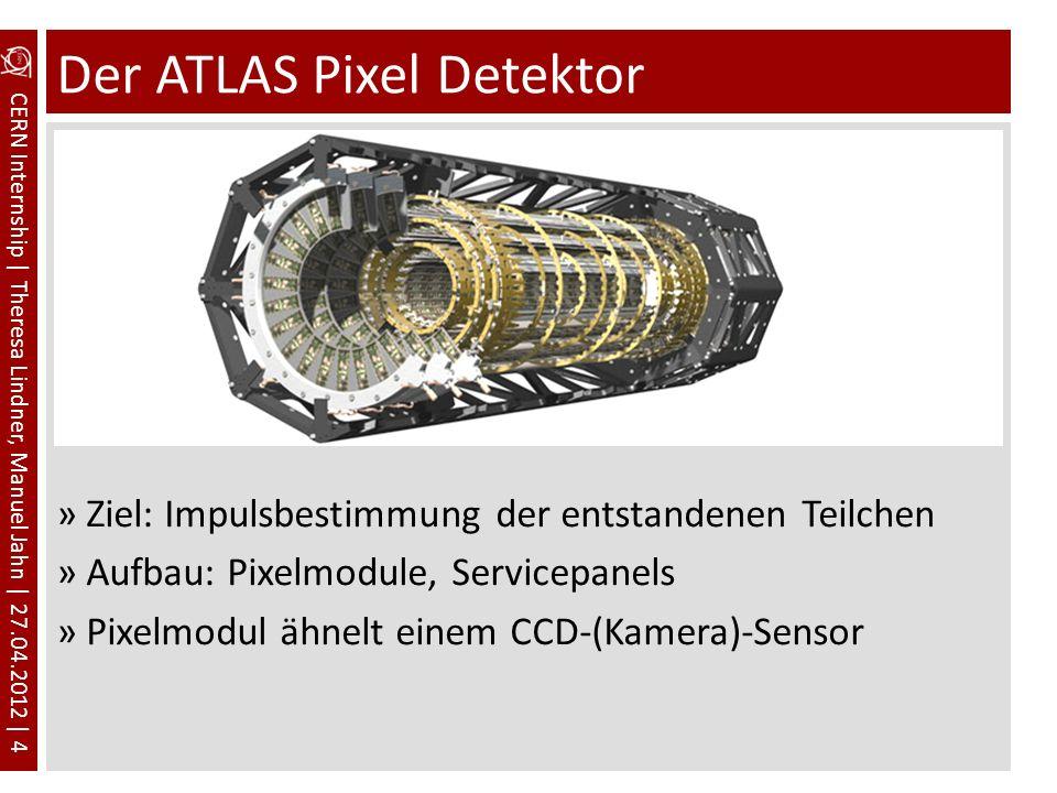 CERN Internship | Theresa Lindner, Manuel Jahn | 27.04.2012 | 4 Der ATLAS Pixel Detektor »Ziel: Impulsbestimmung der entstandenen Teilchen »Aufbau: Pi