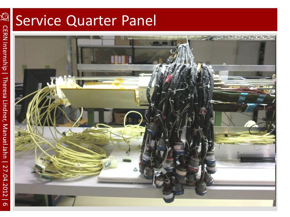 CERN Internship | Theresa Lindner, Manuel Jahn | 27.04.2012 | 6 Service Quarter Panel