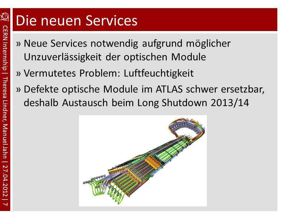 CERN Internship   Theresa Lindner, Manuel Jahn   27.04.2012   8 Die neuen Services Anschluss Pixel Detektor PP1 Tapes PP0 Boards Anschluss PP1 Boards