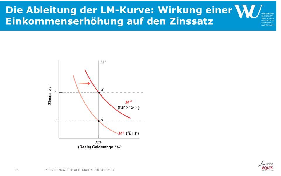Die Ableitung der LM-Kurve: Wirkung einer Einkommenserhöhung auf den Zinssatz PI INTERNATIONALE MAKROÖKONOMIK14