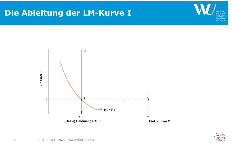 Die Ableitung der LM-Kurve I PI INTERNATIONALE MAKROÖKONOMIK15