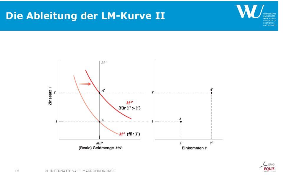 Die Ableitung der LM-Kurve II PI INTERNATIONALE MAKROÖKONOMIK16