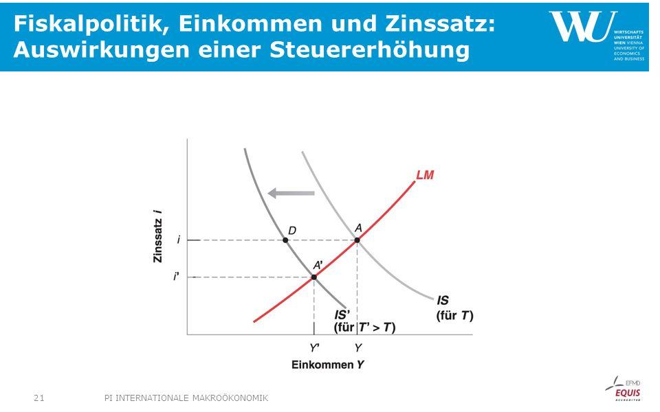Fiskalpolitik, Einkommen und Zinssatz: Auswirkungen einer Steuererhöhung PI INTERNATIONALE MAKROÖKONOMIK21