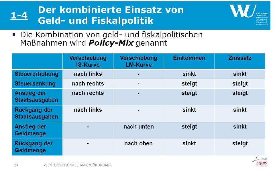 Der kombinierte Einsatz von Geld- und Fiskalpolitik Die Kombination von geld- und fiskalpolitischen Maßnahmen wird Policy-Mix genannt 1-4 Verschiebung