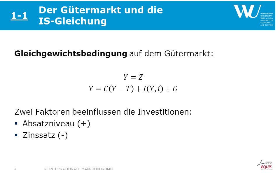 Der Gütermarkt und die IS-Gleichung 1-1 PI INTERNATIONALE MAKROÖKONOMIK4