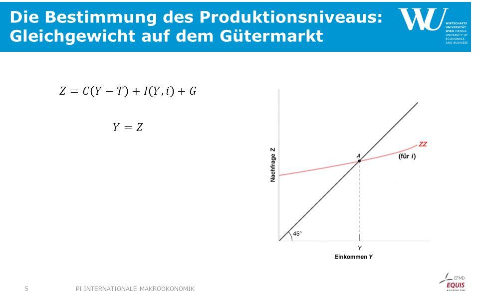 Die Bestimmung des Produktionsniveaus: Gleichgewicht auf dem Gütermarkt PI INTERNATIONALE MAKROÖKONOMIK5