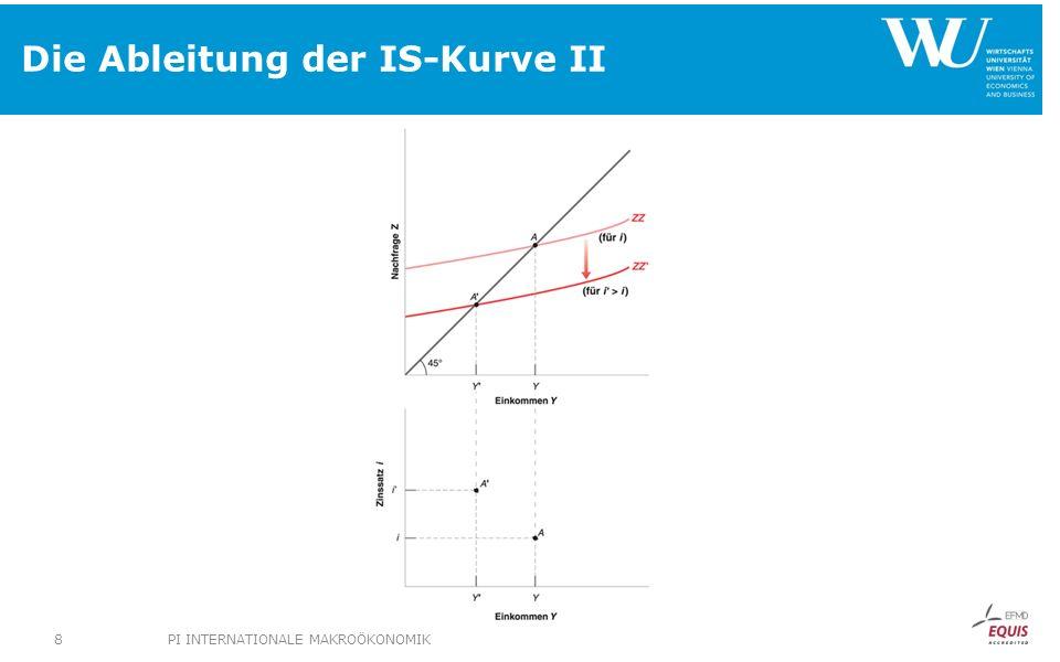 Das Zusammenspiel von IS- und LM-Gleichung 1-3 PI INTERNATIONALE MAKROÖKONOMIK19