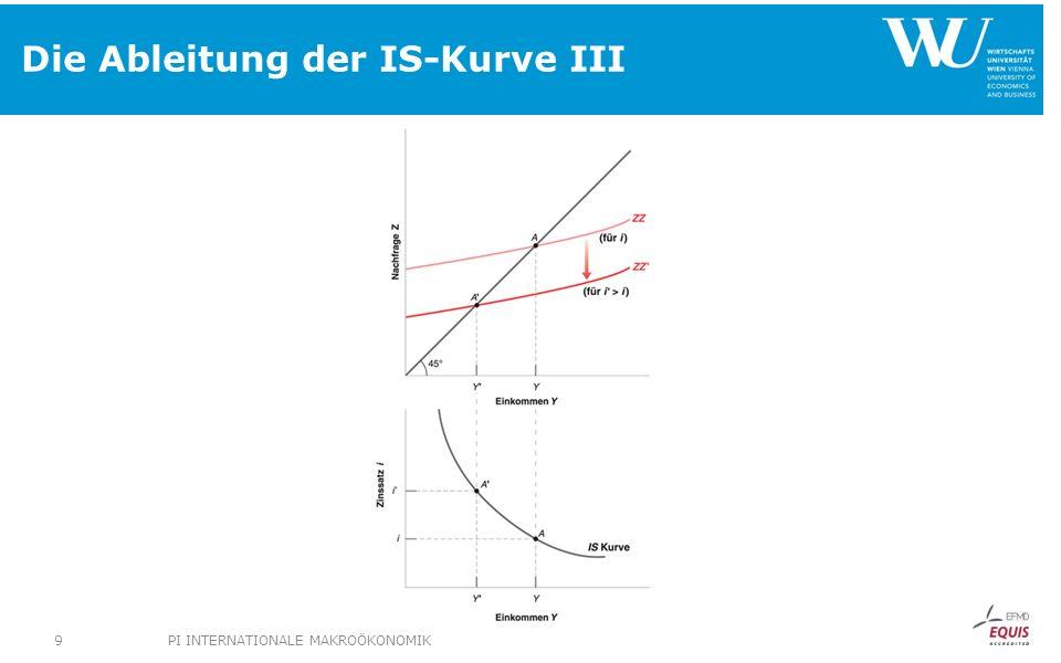 Verschiebungen der IS-Kurve PI INTERNATIONALE MAKROÖKONOMIK10