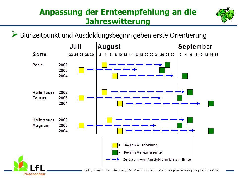 Blühzeitpunkt und Ausdoldungsbeginn geben erste Orientierung Anpassung der Ernteempfehlung an die Jahreswitterung Lutz, Kneidl, Dr. Seigner, Dr. Kammh