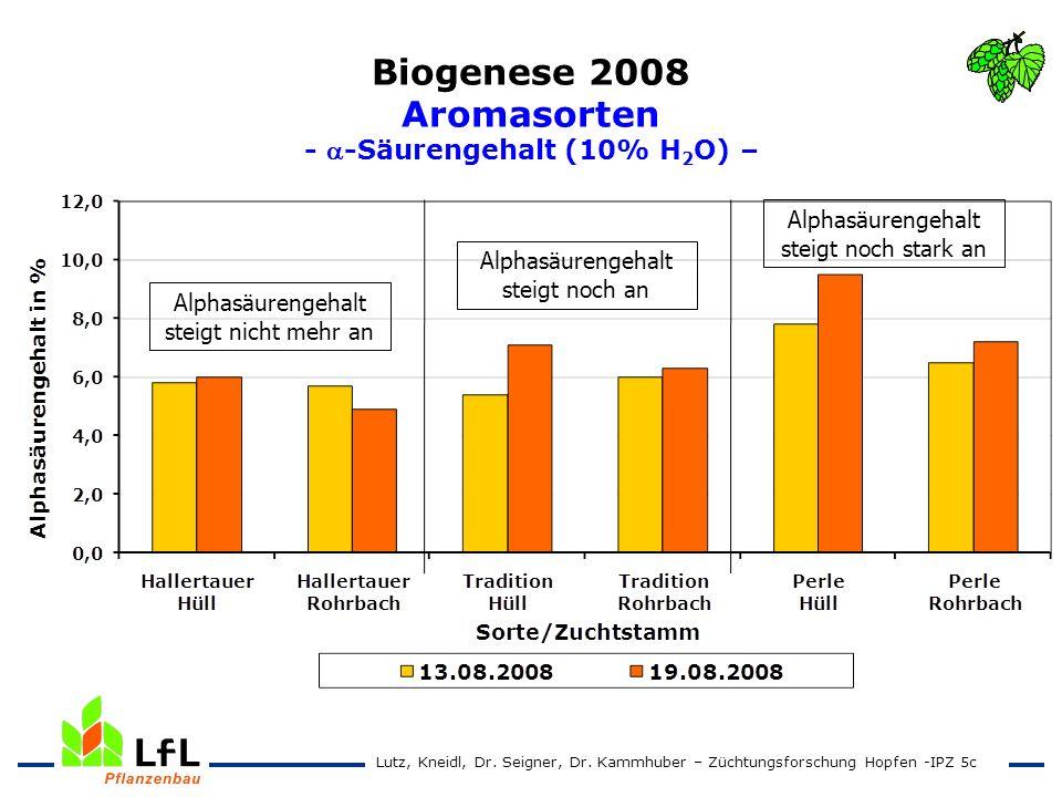 Biogenese 2008 Aromasorten - -Säurengehalt (10% H 2 O) – Alphasäurengehalt steigt nicht mehr an Alphasäurengehalt steigt noch an Alphasäurengehalt ste