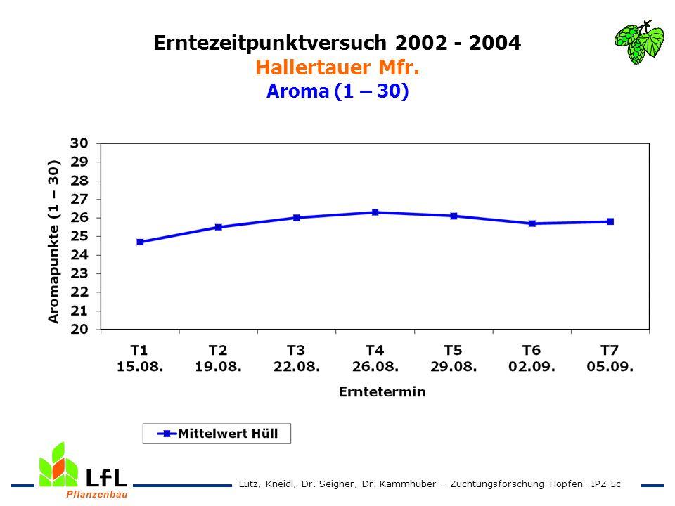 Erntezeitpunktversuch 2002 - 2004 Hallertauer Mfr. Aroma (1 – 30) Lutz, Kneidl, Dr. Seigner, Dr. Kammhuber – Züchtungsforschung Hopfen -IPZ 5c