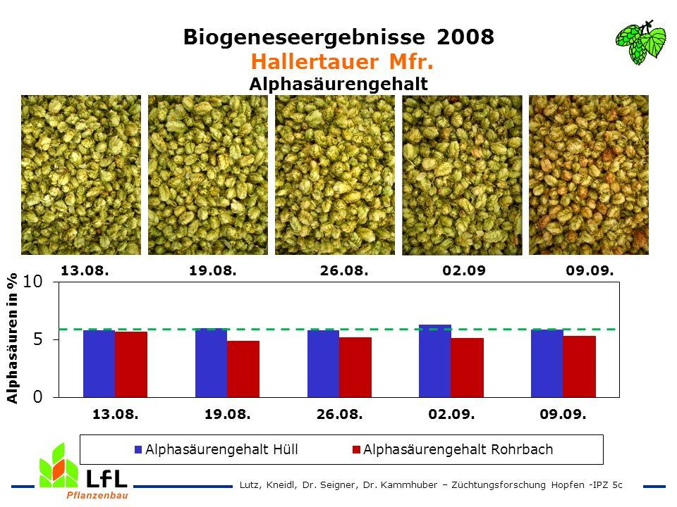 Biogeneseergebnisse 2008 Hallertauer Mfr. Alphasäurengehalt 13.08. 19.08. 26.08. 02.09 09.09. Lutz, Kneidl, Dr. Seigner, Dr. Kammhuber – Züchtungsfors