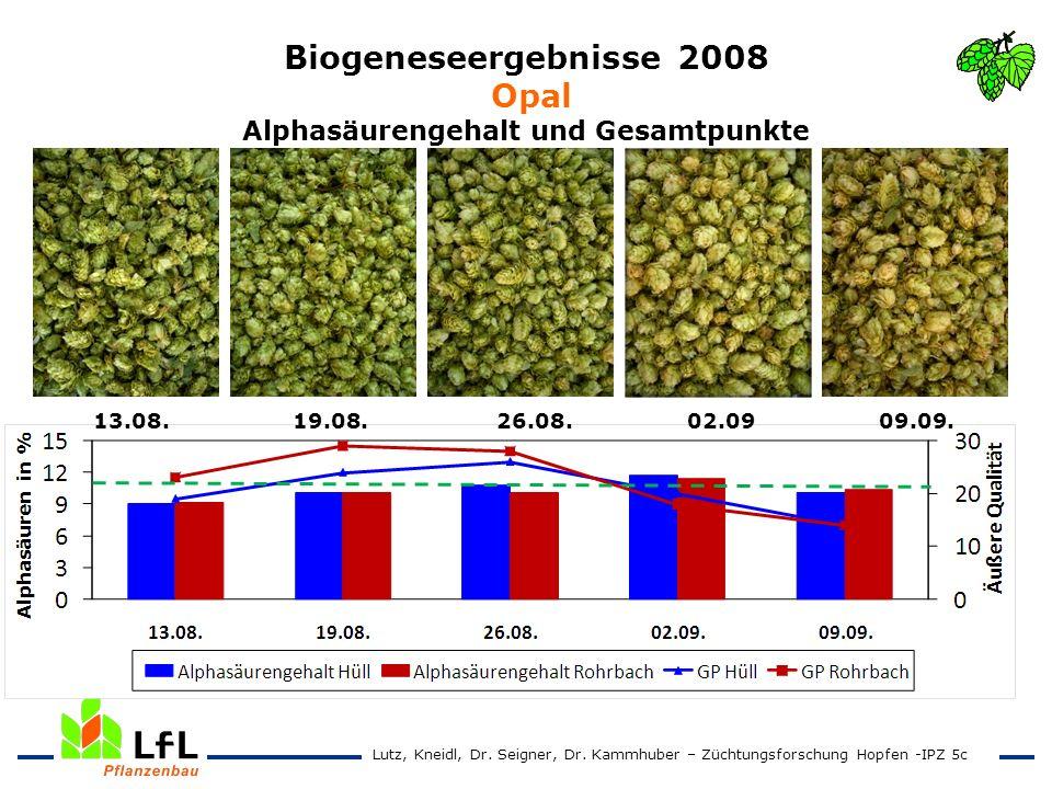 Biogeneseergebnisse 2008 Opal Alphasäurengehalt und Gesamtpunkte 13.08. 19.08. 26.08. 02.09 09.09. Lutz, Kneidl, Dr. Seigner, Dr. Kammhuber – Züchtung