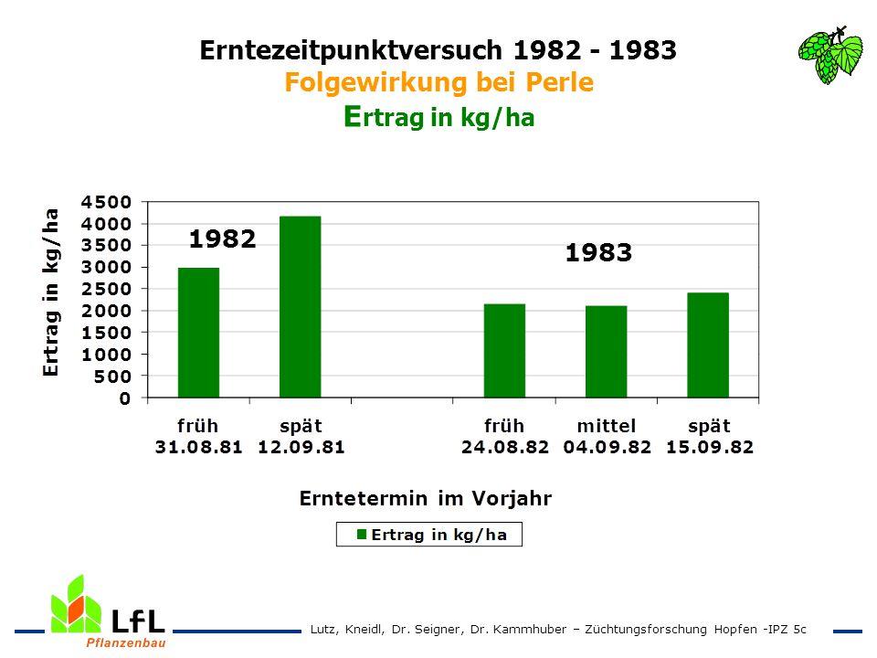 Erntezeitpunktversuch 1982 - 1983 Folgewirkung bei Perle E rtrag in kg/ha 1982 1983 Lutz, Kneidl, Dr. Seigner, Dr. Kammhuber – Züchtungsforschung Hopf