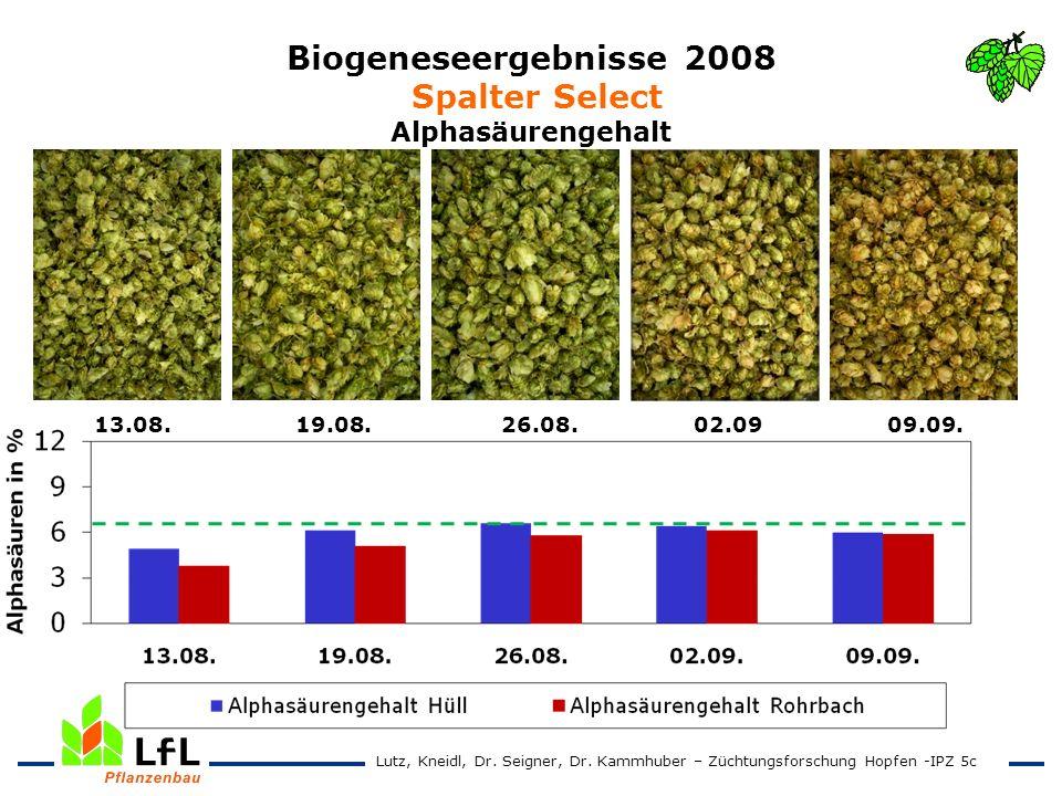 Biogeneseergebnisse 2008 Spalter Select Alphasäurengehalt 13.08. 19.08. 26.08. 02.09 09.09. Lutz, Kneidl, Dr. Seigner, Dr. Kammhuber – Züchtungsforsch