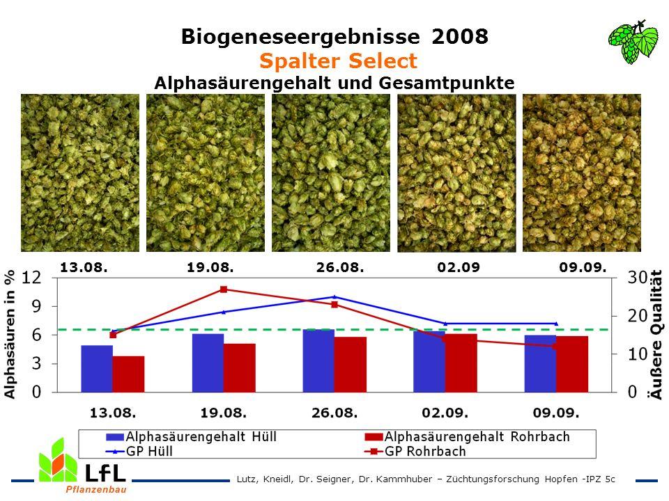Biogeneseergebnisse 2008 Spalter Select Alphasäurengehalt und Gesamtpunkte 13.08. 19.08. 26.08. 02.09 09.09. Lutz, Kneidl, Dr. Seigner, Dr. Kammhuber