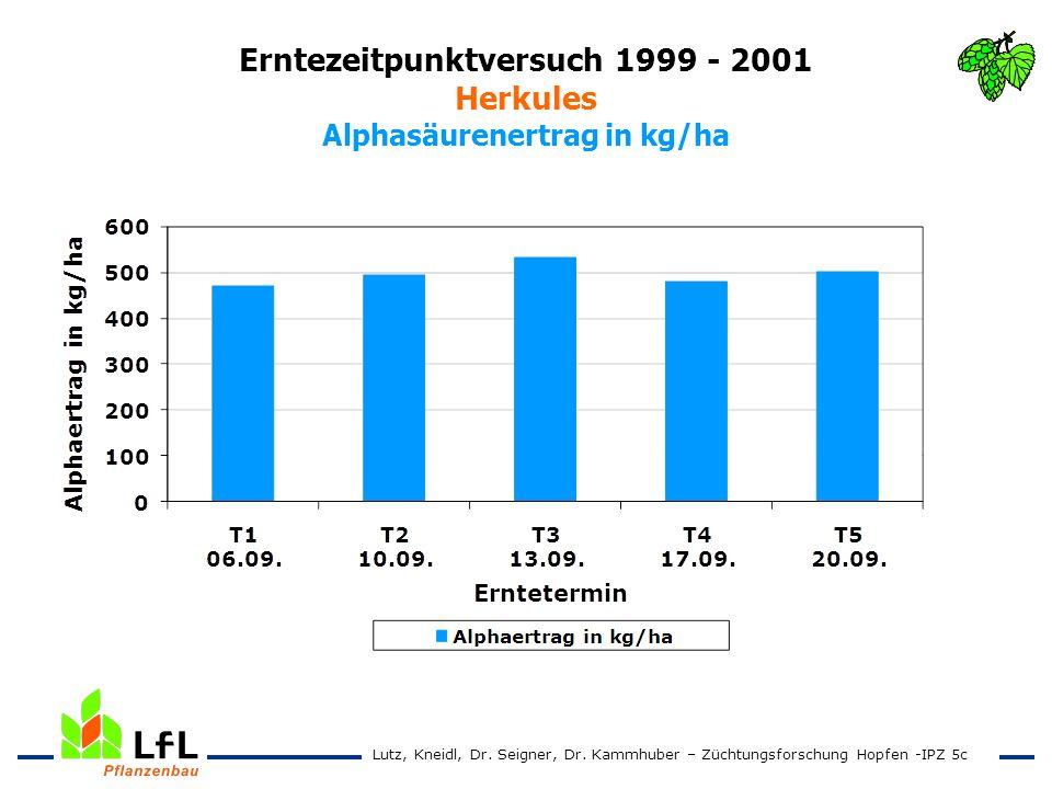 Erntezeitpunktversuch 1999 - 2001 Herkules Alphasäurenertrag in kg/ha Lutz, Kneidl, Dr. Seigner, Dr. Kammhuber – Züchtungsforschung Hopfen -IPZ 5c
