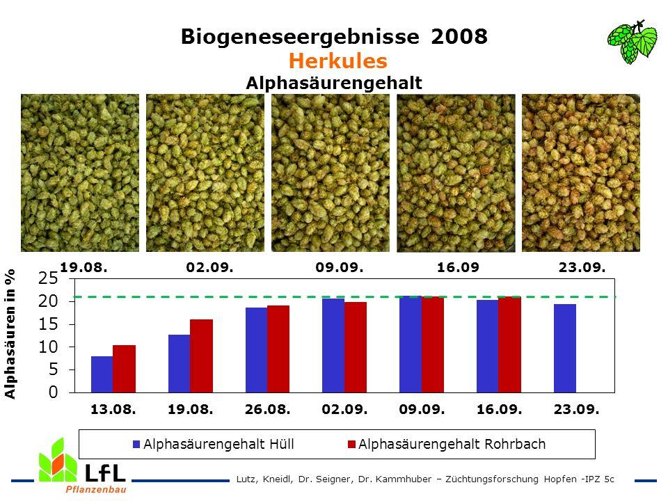 Biogeneseergebnisse 2008 Herkules Alphasäurengehalt 19.08. 02.09. 09.09. 16.09 23.09. Lutz, Kneidl, Dr. Seigner, Dr. Kammhuber – Züchtungsforschung Ho