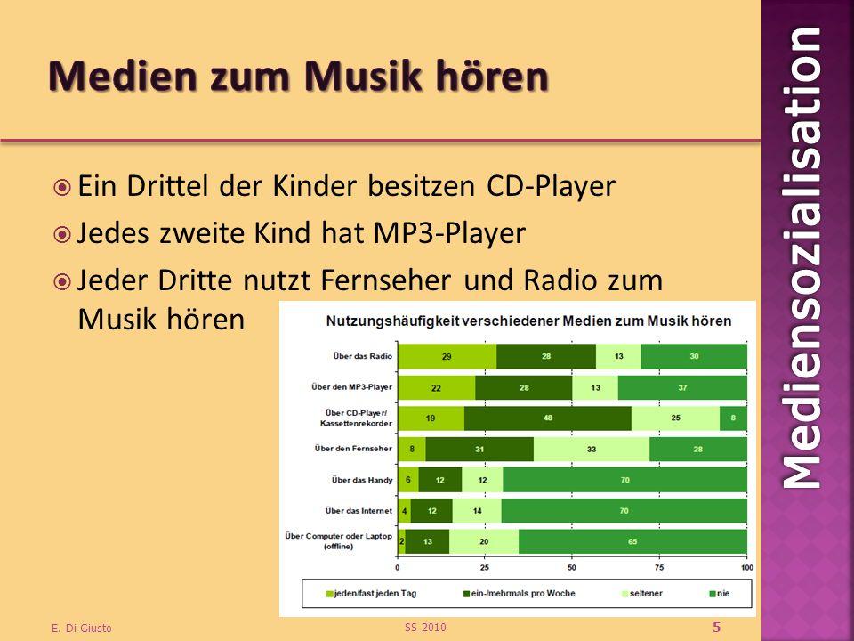 Ein Drittel der Kinder besitzen CD-Player Jedes zweite Kind hat MP3-Player Jeder Dritte nutzt Fernseher und Radio zum Musik hören SS 2010 E. Di Giusto
