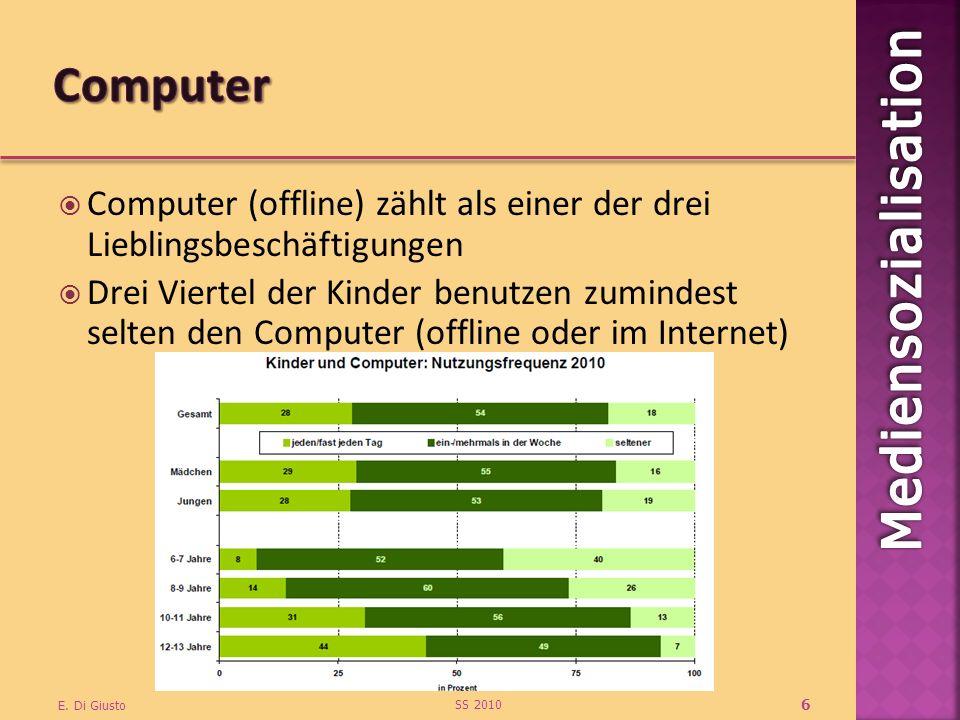 Computer (offline) zählt als einer der drei Lieblingsbeschäftigungen Drei Viertel der Kinder benutzen zumindest selten den Computer (offline oder im I