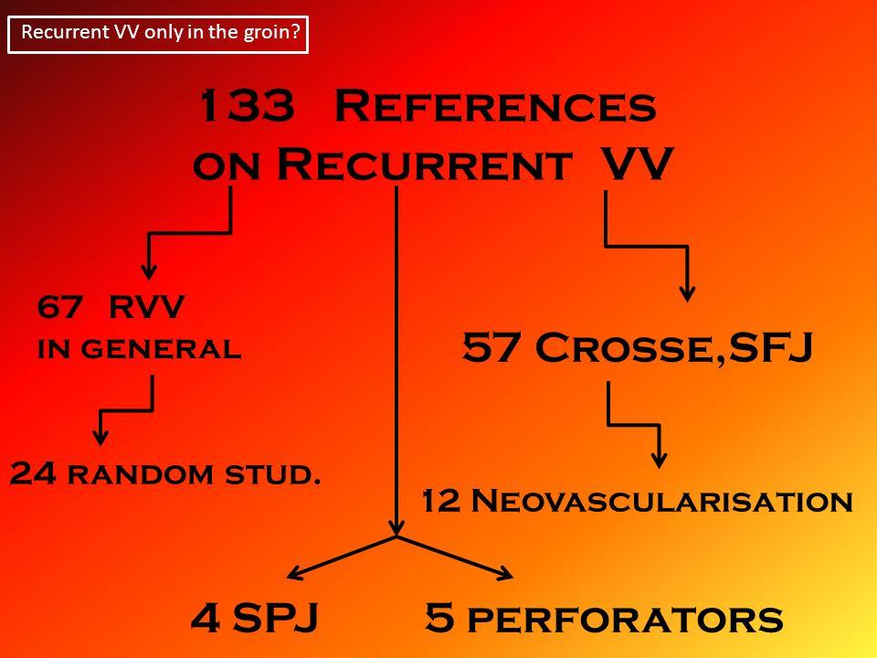 133 References on Recurrent VV 57 Crosse,SFJ 12 Neovascularisation 24 random stud. 67RVV in general 4 SPJ5 perforators