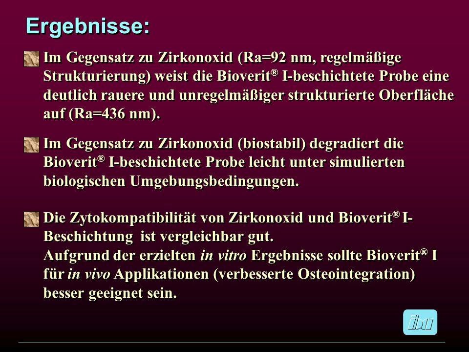 Ergebnisse: Im Gegensatz zu Zirkonoxid (Ra=92 nm, regelmäßige Strukturierung) weist die Bioverit ® I-beschichtete Probe eine deutlich rauere und unreg