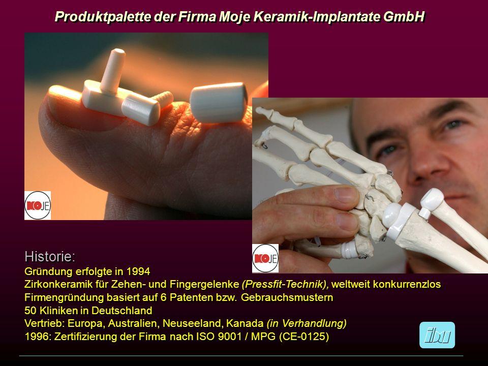 Produktpalette der Firma Moje Keramik-Implantate GmbH Historie: Gründung erfolgte in 1994 Zirkonkeramik für Zehen- und Fingergelenke (Pressfit-Technik