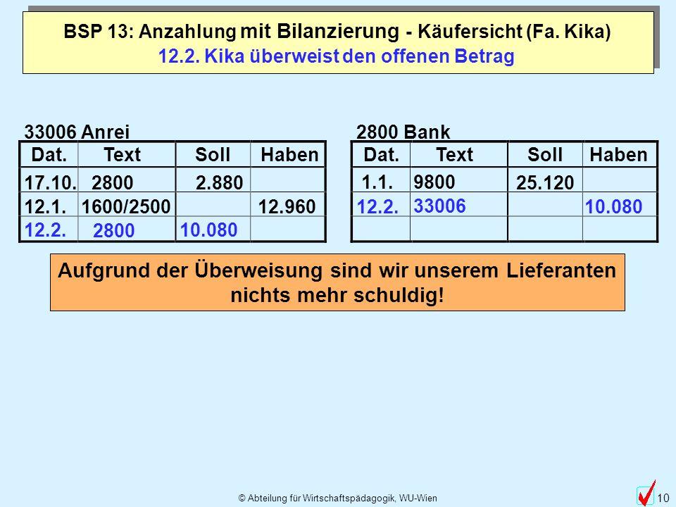 © Abteilung für Wirtschaftspädagogik, WU-Wien 10 12.2. Kika überweist den offenen Betrag Dat.TextSollHabenDat.TextSollHaben 2800 Bank 1.1. 9800 12.1.