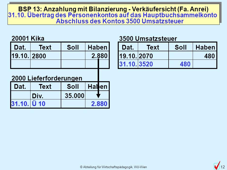 © Abteilung für Wirtschaftspädagogik, WU-Wien 12 2000 Lieferforderungen Dat.TextSollHaben 35.000 Div. 31.10. 2.880 Ü 10 BSP 13: Anzahlung mit Bilanzie