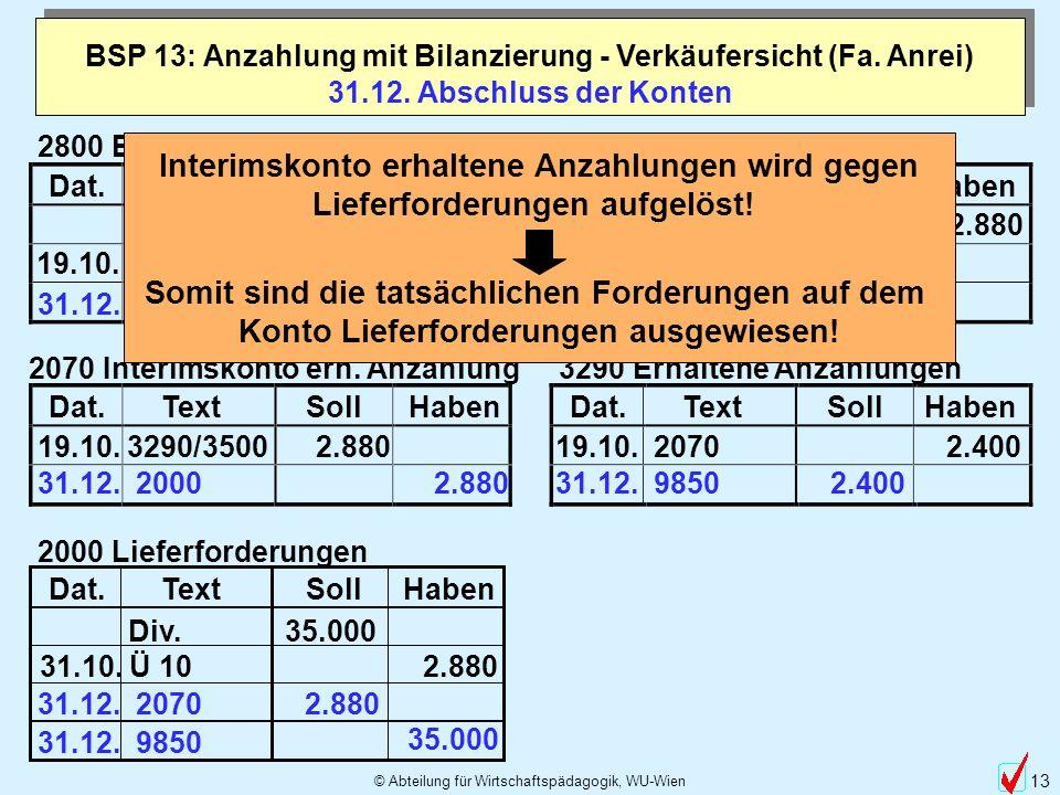 © Abteilung für Wirtschaftspädagogik, WU-Wien 13 Dat.TextSollHabenDat.TextSollHaben Dat.TextSollHaben 31.12. Abschluss der Konten BSP 13: Anzahlung mi