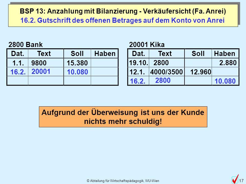 © Abteilung für Wirtschaftspädagogik, WU-Wien 17 16.2. Gutschrift des offenen Betrages auf dem Konto von Anrei Dat.TextSollHabenDat.TextSollHaben 2000