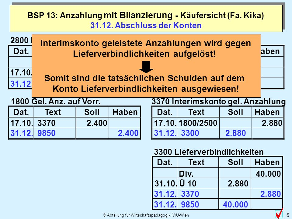 © Abteilung für Wirtschaftspädagogik, WU-Wien 6 Dat.TextSollHabenDat.TextSollHaben Dat.TextSollHaben 31.12. Abschluss der Konten BSP 13: Anzahlung mit