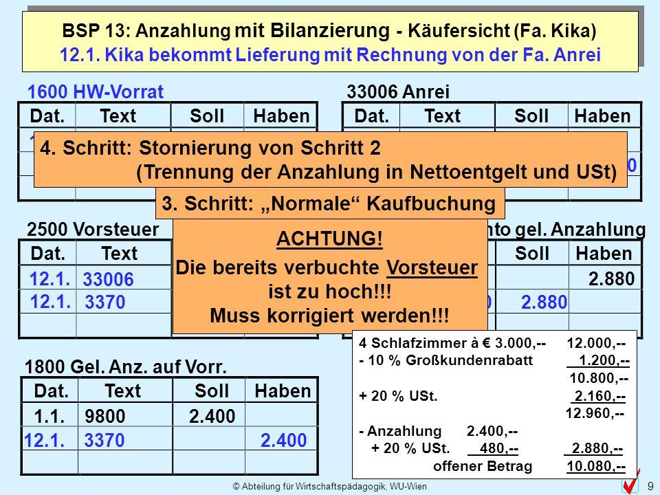 © Abteilung für Wirtschaftspädagogik, WU-Wien 9 Dat.TextSollHaben 12.1. 2.400 12.1. Kika bekommt Lieferung mit Rechnung von der Fa. Anrei BSP 13: Anza