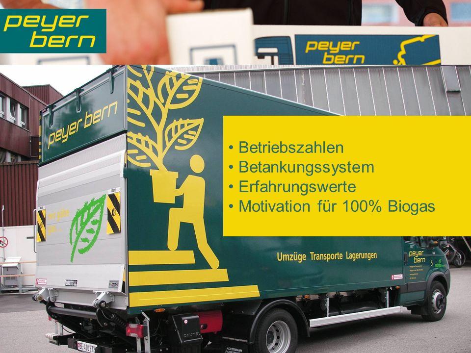 Betriebszahlen Betankungssystem Erfahrungswerte Motivation für 100% Biogas