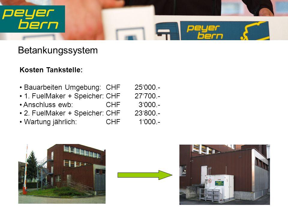Betankungssystem Kosten Tankstelle: Bauarbeiten Umgebung:CHF 25000.- 1.