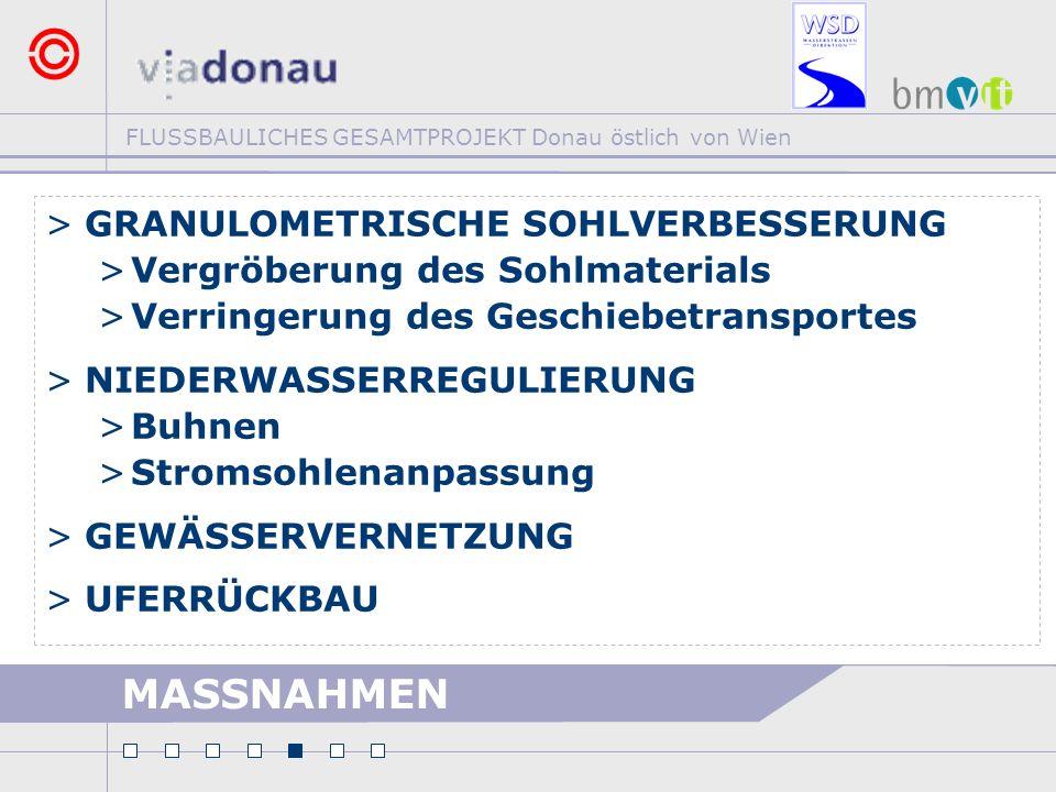 FLUSSBAULICHES GESAMTPROJEKT Donau östlich von Wien MASSNAHMEN >GRANULOMETRISCHE SOHLVERBESSERUNG >Vergröberung des Sohlmaterials >Verringerung des Ge