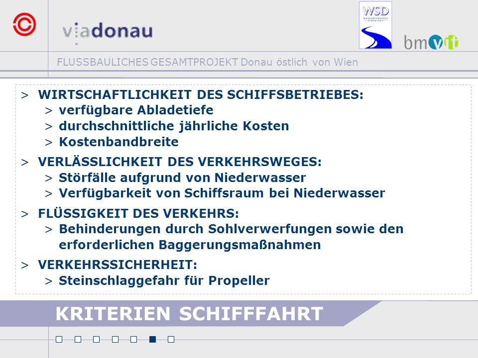 FLUSSBAULICHES GESAMTPROJEKT Donau östlich von Wien >WIRTSCHAFTLICHKEIT DES SCHIFFSBETRIEBES: >verfügbare Abladetiefe >durchschnittliche jährliche Kos