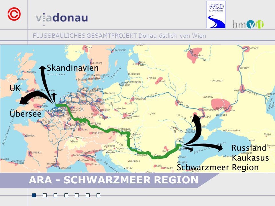 FLUSSBAULICHES GESAMTPROJEKT Donau östlich von Wien ARA - SCHWARZMEER REGION