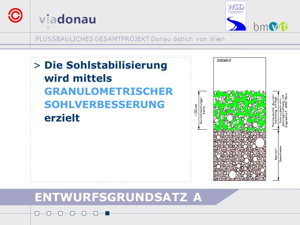 FLUSSBAULICHES GESAMTPROJEKT Donau östlich von Wien ENTWURFSGRUNDSATZ A >Die Sohlstabilisierung wird mittels GRANULOMETRISCHER SOHLVERBESSERUNG erziel