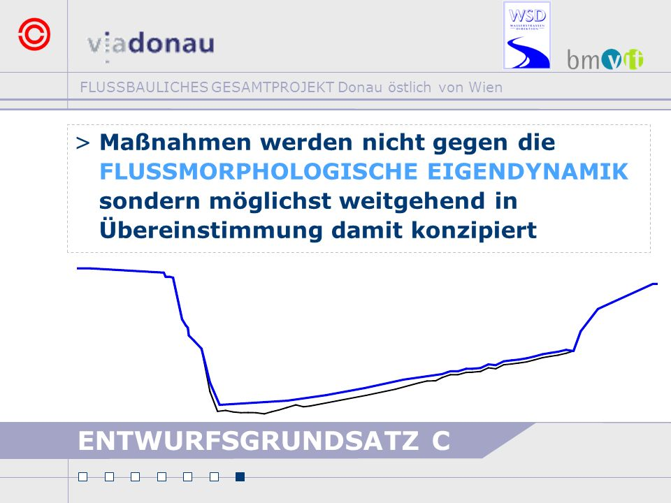 FLUSSBAULICHES GESAMTPROJEKT Donau östlich von Wien ENTWURFSGRUNDSATZ C >Maßnahmen werden nicht gegen die FLUSSMORPHOLOGISCHE EIGENDYNAMIK sondern mög