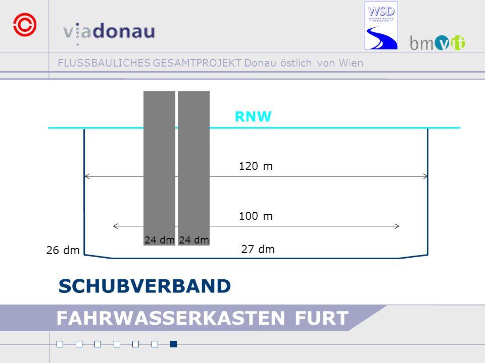 FLUSSBAULICHES GESAMTPROJEKT Donau östlich von Wien FAHRWASSERKASTEN FURT 120 m 27 dm 100 m 26 dm RNW SCHUBVERBAND 24 dm
