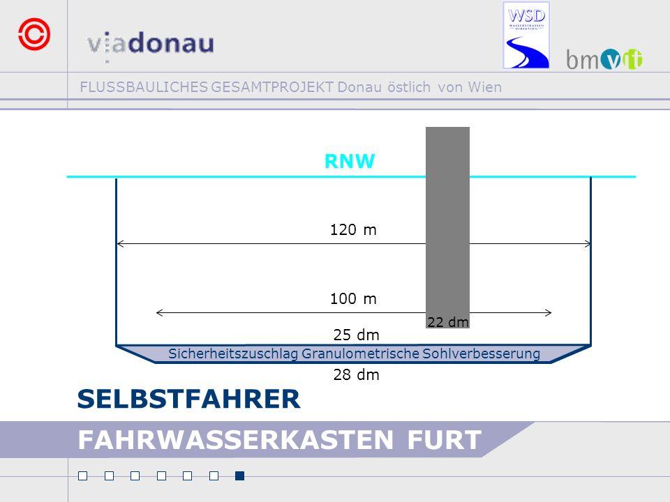 FLUSSBAULICHES GESAMTPROJEKT Donau östlich von Wien FAHRWASSERKASTEN FURT 120 m 25 dm 100 m RNW SELBSTFAHRER 28 dm Sicherheitszuschlag Granulometrisch