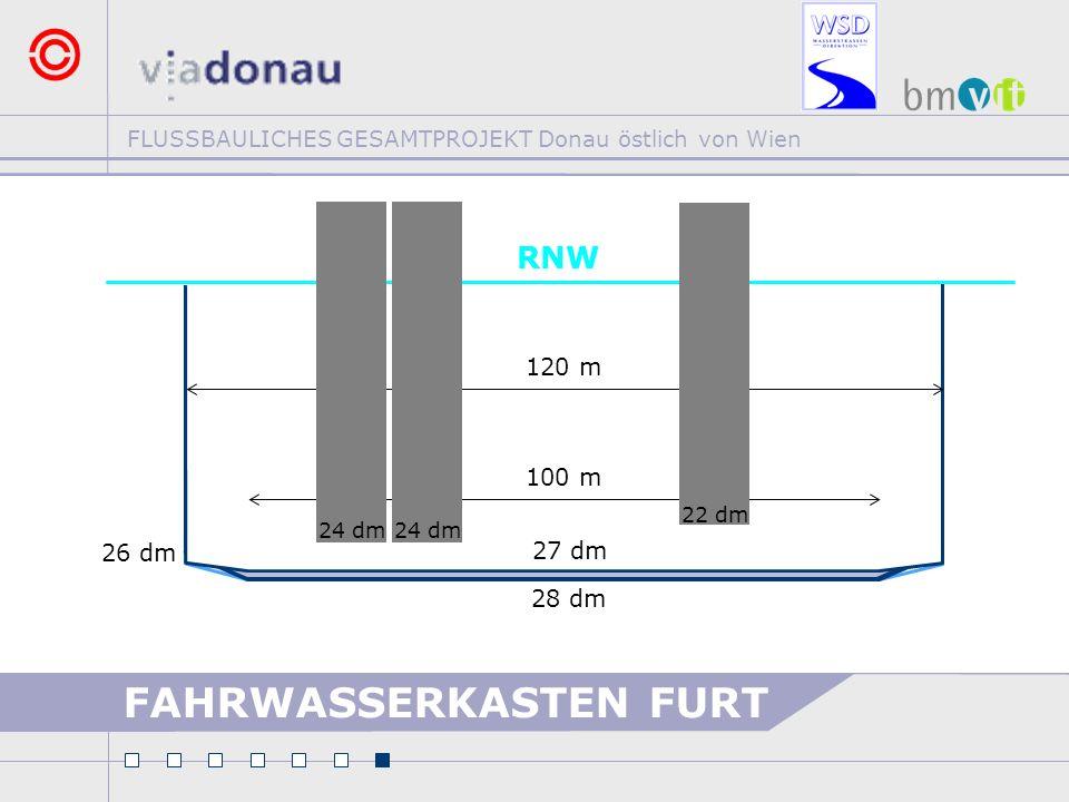 FLUSSBAULICHES GESAMTPROJEKT Donau östlich von Wien FAHRWASSERKASTEN FURT 120 m 27 dm 100 m RNW 28 dm 26 dm RNW 22 dm 24 dm